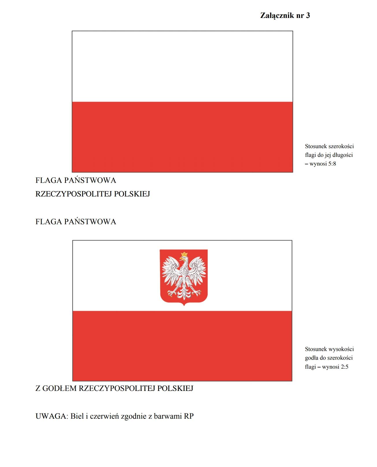 Zastosowanie Symboli Narodowych